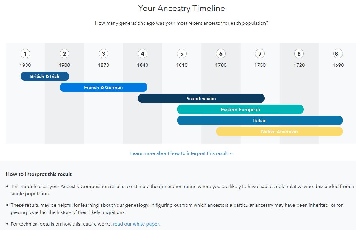history of dna timeline pdf